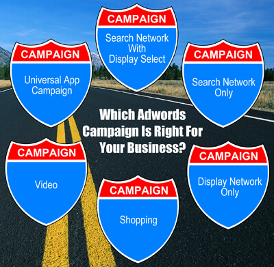 AdWords Advertising Campaign Types